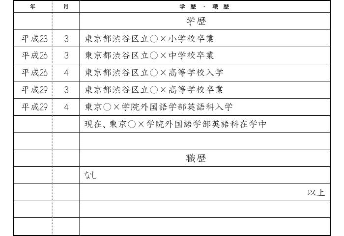 大学生編】バイト履歴書『学歴・職歴』の書き方・記載例