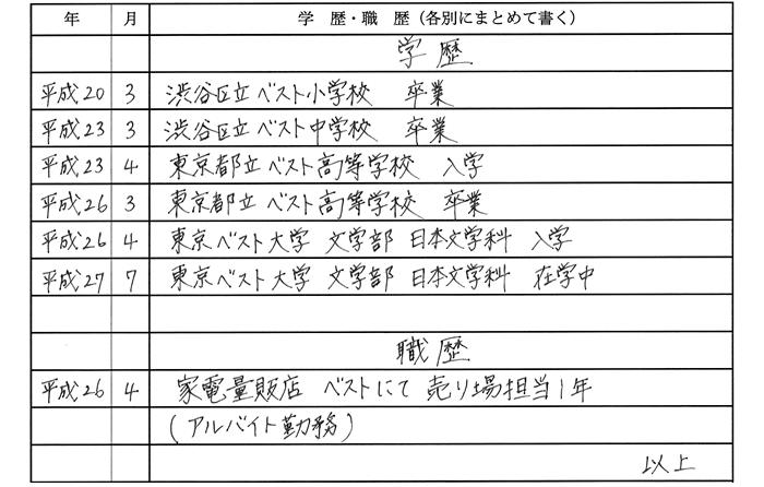 学歴・職歴
